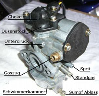 Suzuki Zcarburetor